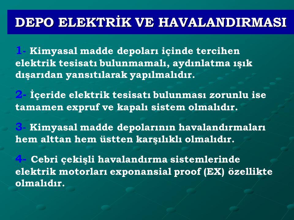 DEPO ELEKTRİK VE HAVALANDIRMASI 1 - Kimyasal madde depoları içinde tercihen elektrik tesisatı bulunmamalı, aydınlatma ışık dışarıdan yansıtılarak yapı