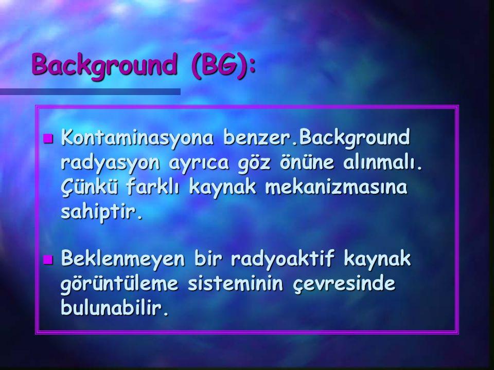 Background (BG): n Kontaminasyona benzer.Background radyasyon ayrıca göz önüne alınmalı. Çünkü farklı kaynak mekanizmasına sahiptir. n Beklenmeyen bir