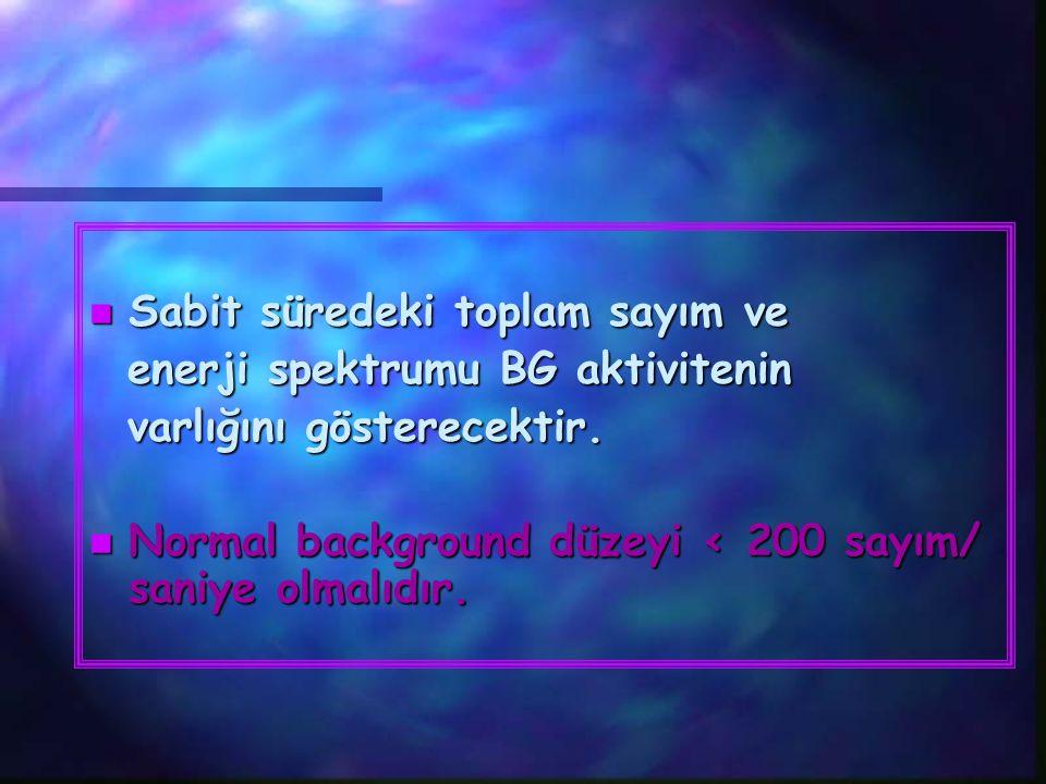 n Sabit süredeki toplam sayım ve enerji spektrumu BG aktivitenin enerji spektrumu BG aktivitenin varlığını gösterecektir. varlığını gösterecektir. n N