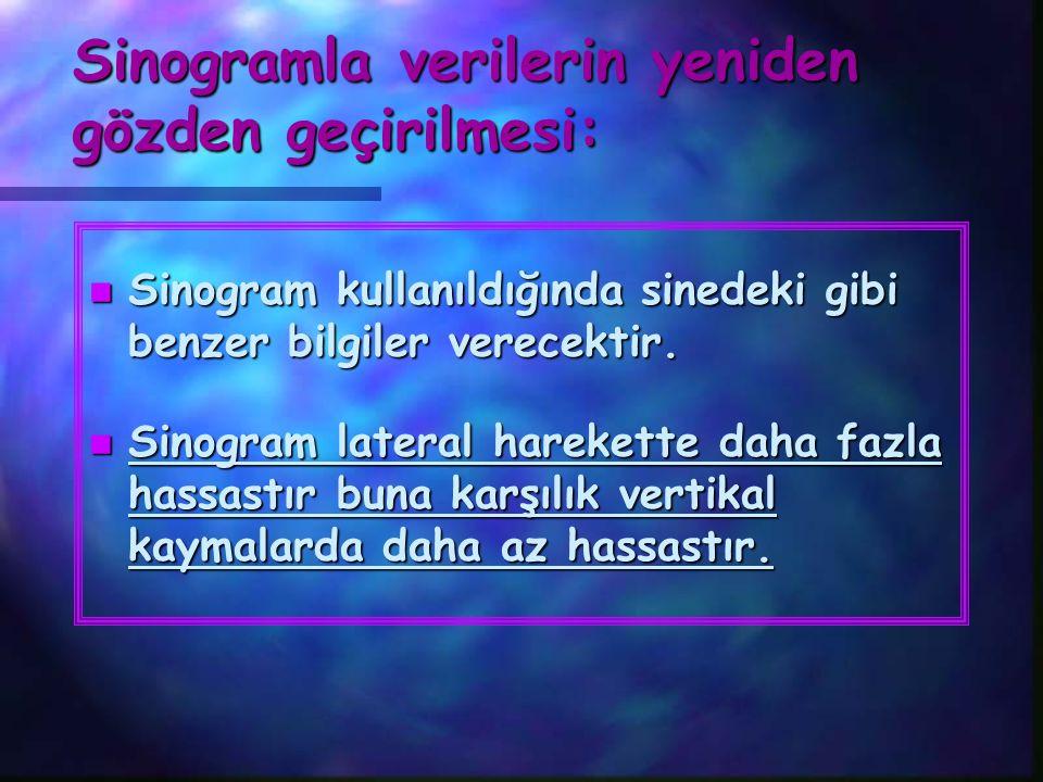 Sinogramla verilerin yeniden gözden geçirilmesi: n Sinogram kullanıldığında sinedeki gibi benzer bilgiler verecektir. n Sinogram lateral harekette dah