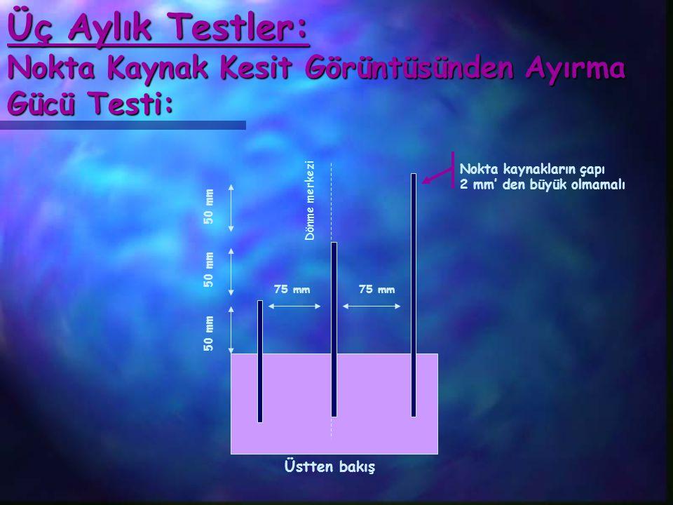 Üç Aylık Testler: Nokta Kaynak Kesit Görüntüsünden Ayırma Gücü Testi: Dönme merkezi 75 mm 50 mm Nokta kaynakların çapı 2 mm' den büyük olmamalı Üstten