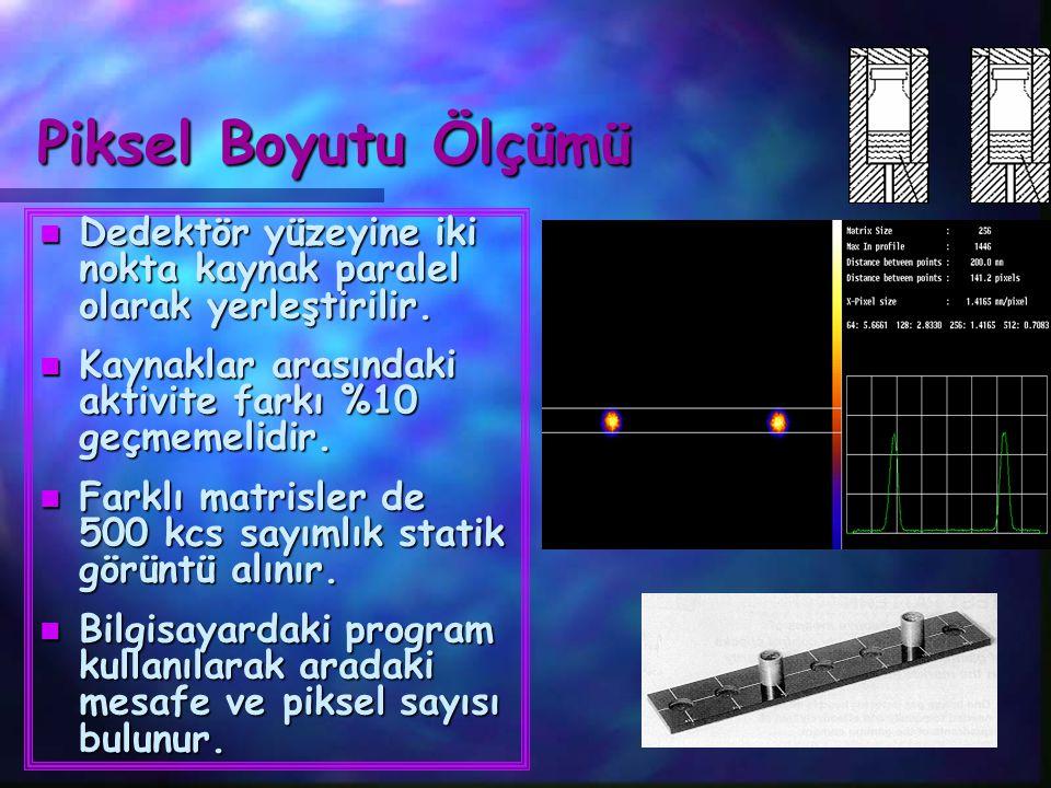 Piksel Boyutu Ölçümü n Dedektör yüzeyine iki nokta kaynak paralel olarak yerleştirilir. n Kaynaklar arasındaki aktivite farkı %10 geçmemelidir. n Fark