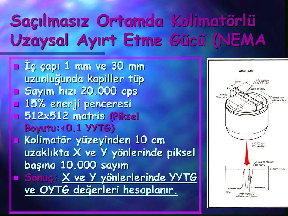 Saçılmasız Ortamda Kolimatörlü Uzaysal Ayırt Etme Gücü (NEMA  İç çapı 1 mm ve 30 mm uzunluğunda kapiller tüp  Sayım hızı 20.000 cps  15% enerji pen