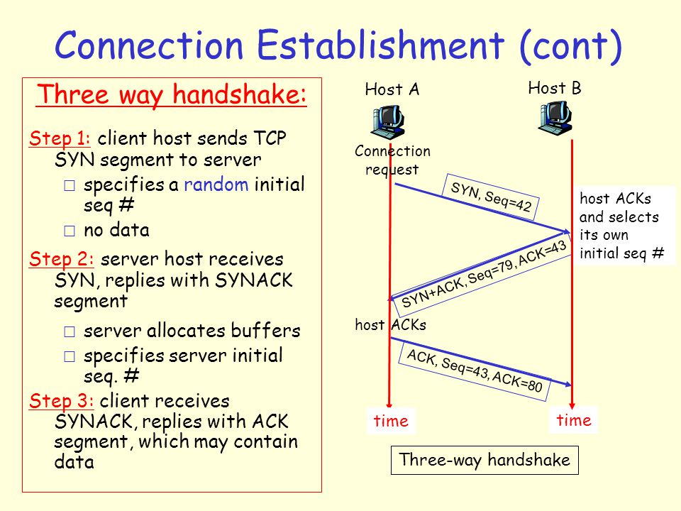 Connection Establishment (cont) Host A Host B SYN, Seq=42 SYN+ACK, Seq=79, ACK=43 ACK, Seq=43, ACK=80 time Three-way handshake Three way handshake: St
