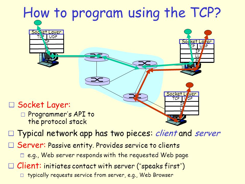 How to program using the TCP? TCP UDP IP LL PL Socket Layer TCP UDP IP LL PL Socket Layer TCP UDP IP LL PL Socket Layer r Socket Layer:  Programmer '