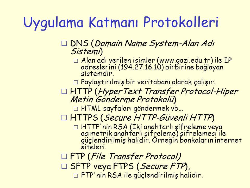 Uygulama Katmanı Protokolleri r DNS (Domain Name System-Alan Adı Sistemi) m Alan adı verilen isimler (www.gazi.edu.tr) ile IP adreslerini (194.27.16.1