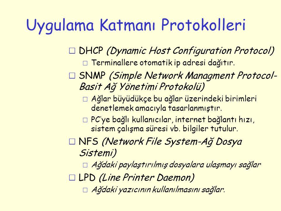 Uygulama Katmanı Protokolleri r DHCP (Dynamic Host Configuration Protocol) m Terminallere otomatik ip adresi dağıtır. r SNMP (Simple Network Managment