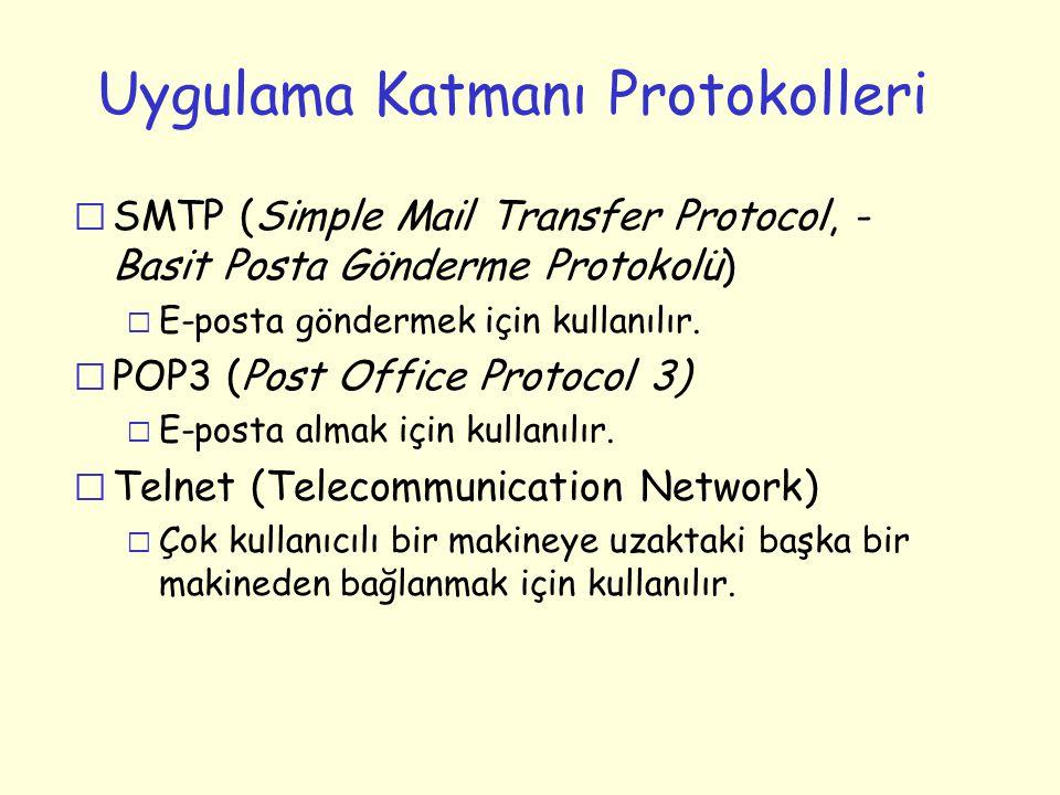 Uygulama Katmanı Protokolleri r SMTP (Simple Mail Transfer Protocol, - Basit Posta Gönderme Protokolü) m E-posta göndermek için kullanılır. r POP3 (Po