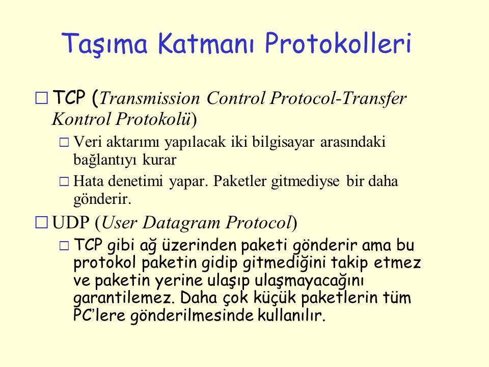 Taşıma Katmanı Protokolleri  TCP ( Transmission Control Protocol-Transfer Kontrol Protokolü) m Veri aktarımı yapılacak iki bilgisayar arasındaki bağl