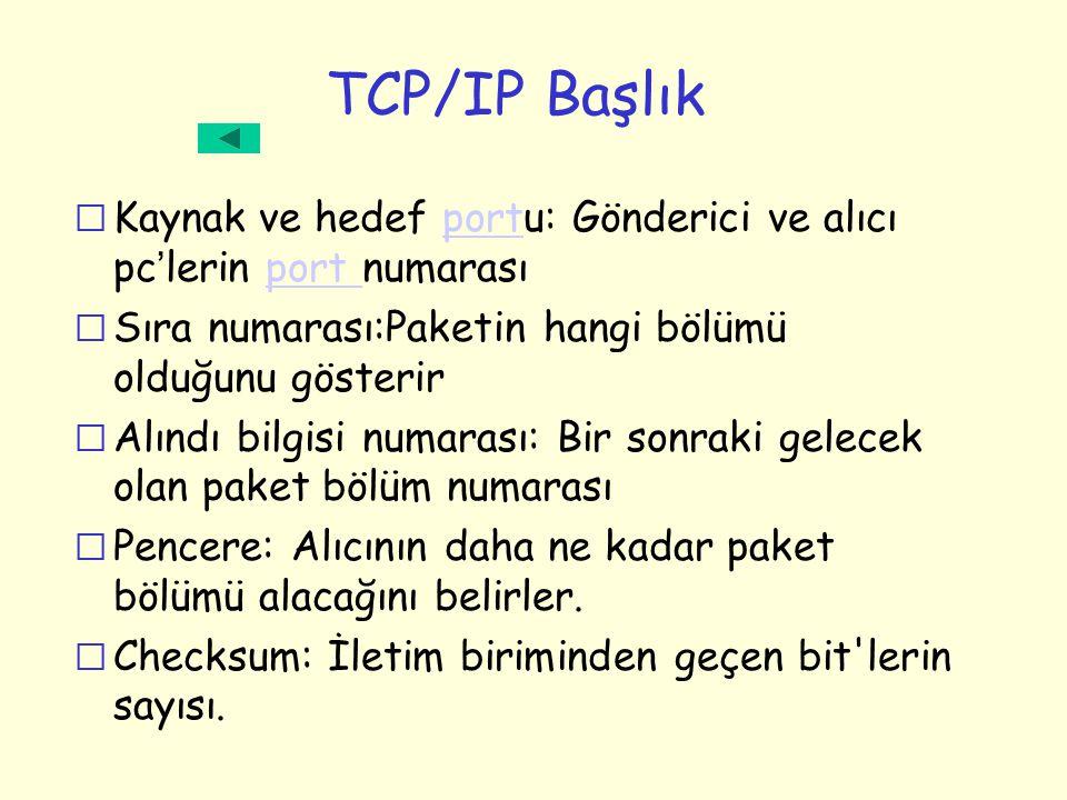 TCP/IP Başlık  Kaynak ve hedef portu: Gönderici ve alıcı pc ' lerin port numarasıport r Sıra numarası:Paketin hangi bölümü olduğunu gösterir r Alındı