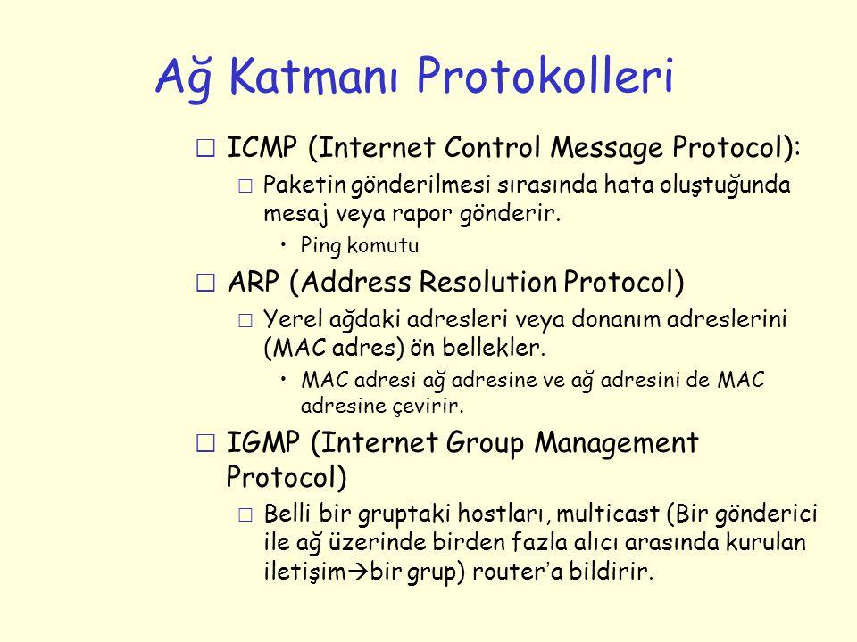 Ağ Katmanı Protokolleri r ICMP (Internet Control Message Protocol): m Paketin gönderilmesi sırasında hata oluştuğunda mesaj veya rapor gönderir. •Ping