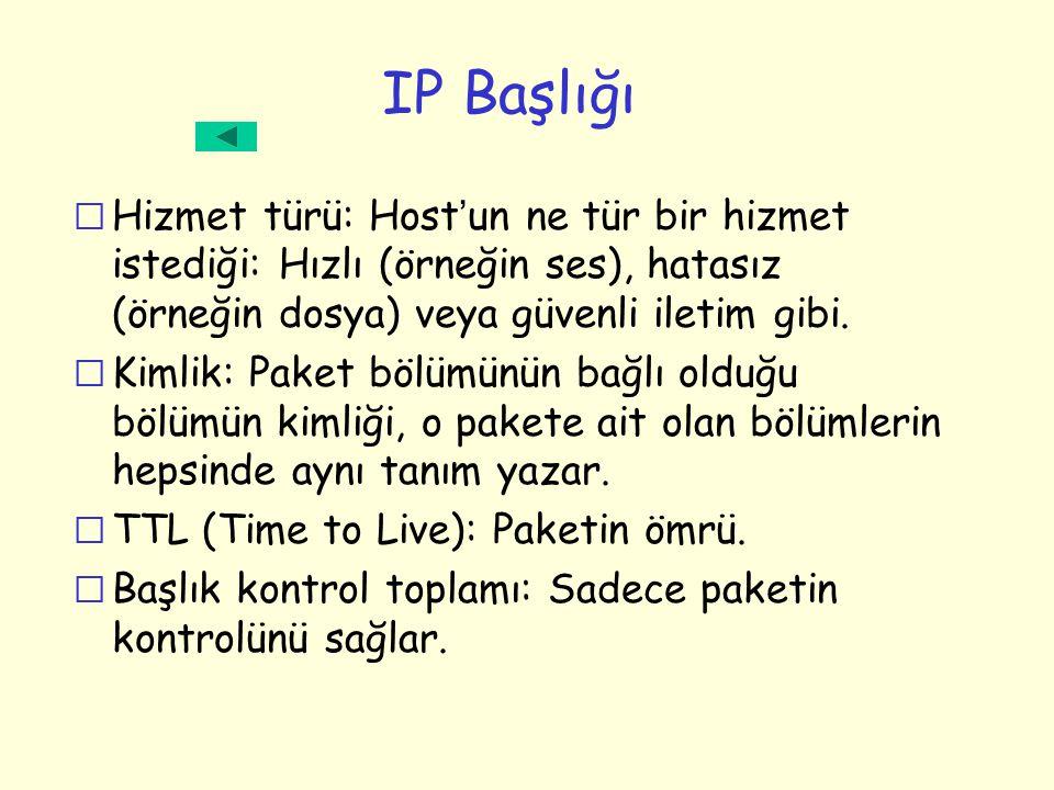 IP Başlığı  Hizmet türü: Host ' un ne tür bir hizmet istediği: Hızlı (örneğin ses), hatasız (örneğin dosya) veya güvenli iletim gibi. r Kimlik: Paket