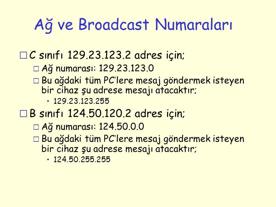 Ağ ve Broadcast Numaraları r C sınıfı 129.23.123.2 adres için; m Ağ numarası: 129.23.123.0  Bu ağdaki tüm PC ' lere mesaj göndermek isteyen bir cihaz