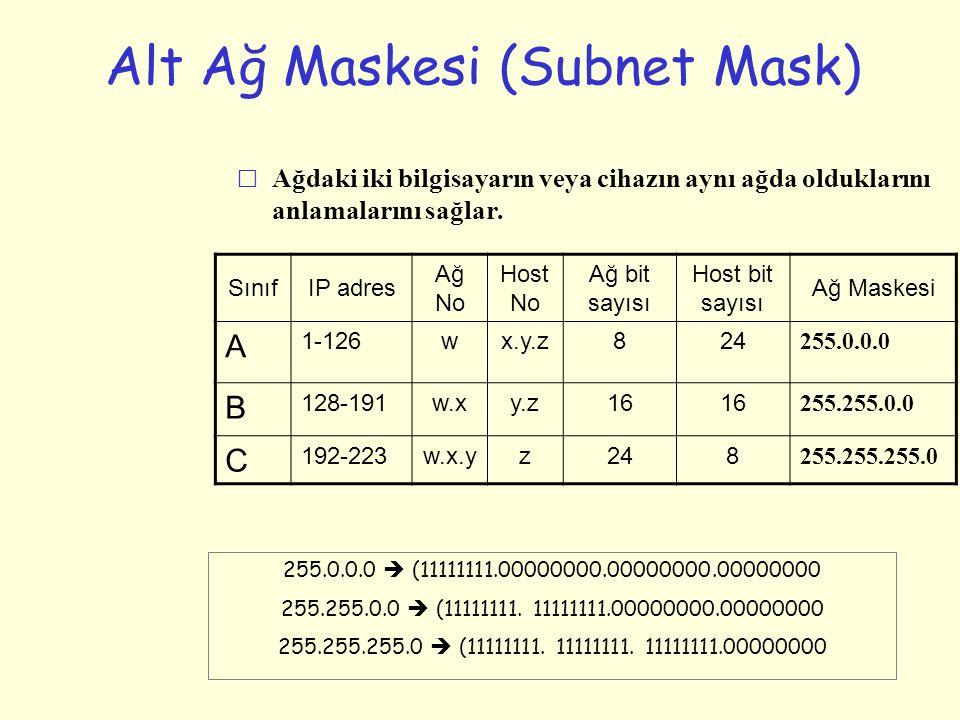 Alt Ağ Maskesi (Subnet Mask) r Ağdaki iki bilgisayarın veya cihazın aynı ağda olduklarını anlamalarını sağlar. SınıfIP adres Ağ No Host No Ağ bit sayı