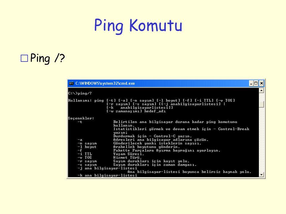 Ping Komutu r Ping /?