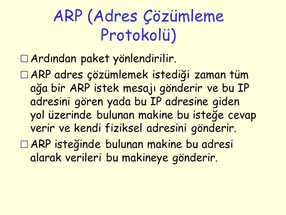 ARP (Adres Çözümleme Protokolü) r Ardından paket yönlendirilir. r ARP adres çözümlemek istediği zaman tüm ağa bir ARP istek mesajı gönderir ve bu IP a