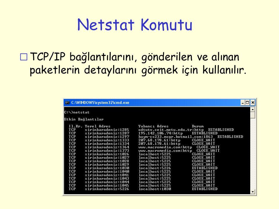 Netstat Komutu r TCP/IP bağlantılarını, gönderilen ve alınan paketlerin detaylarını görmek için kullanılır.