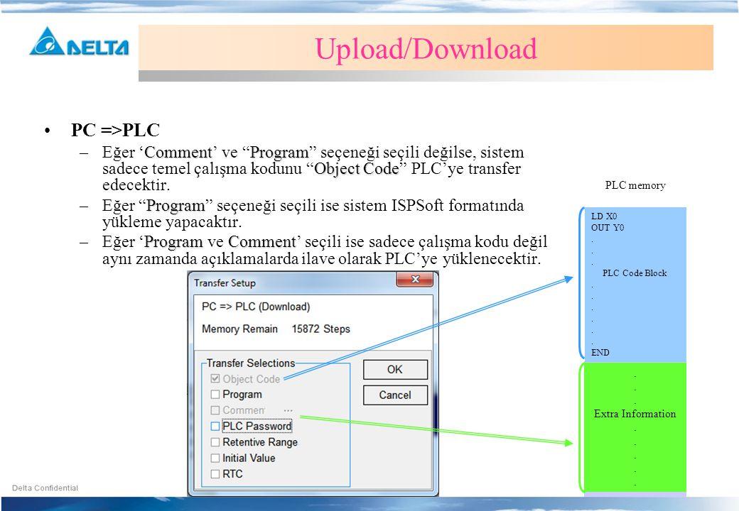 """•PC =>PLC CommentProgram Object Code –Eğer 'Comment' ve """"Program"""" seçeneği seçili değilse, sistem sadece temel çalışma kodunu """"Object Code"""" PLC'ye tra"""