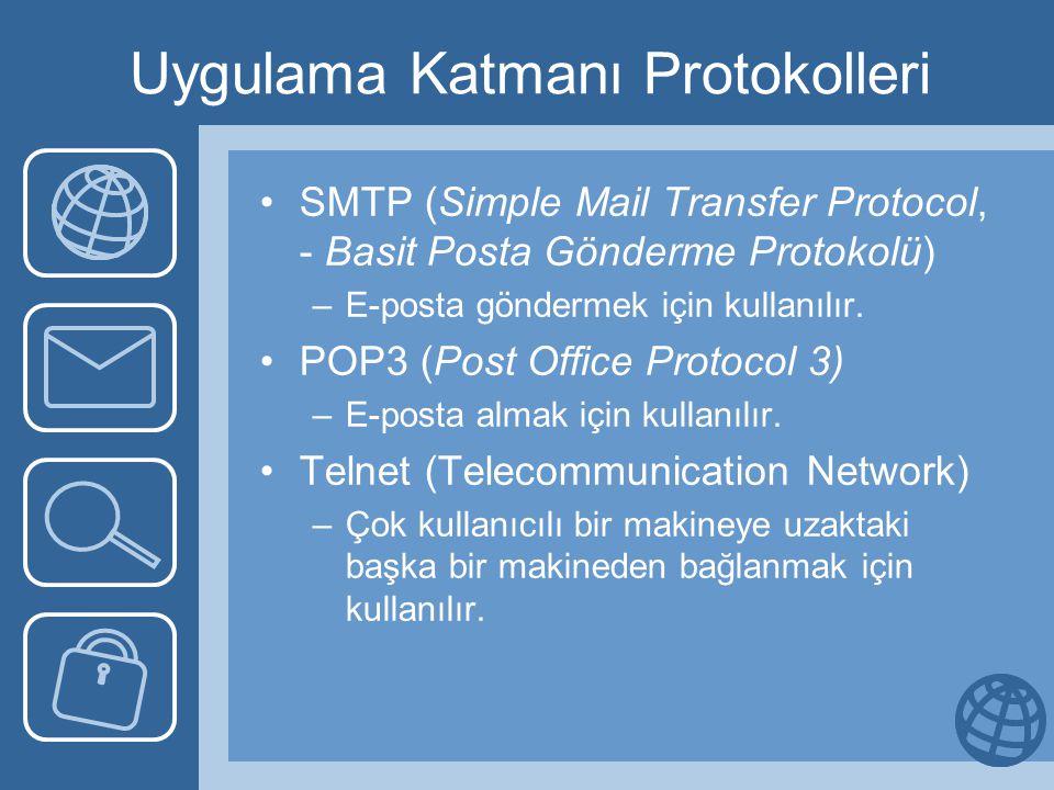 Uygulama Katmanı Protokolleri •SMTP (Simple Mail Transfer Protocol, - Basit Posta Gönderme Protokolü) –E-posta göndermek için kullanılır.