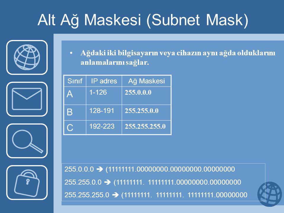 Alt Ağ Maskesi (Subnet Mask) •Ağdaki iki bilgisayarın veya cihazın aynı ağda olduklarını anlamalarını sağlar.
