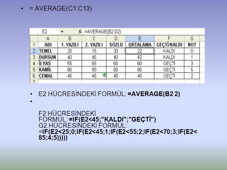 •= AVERAGE(C1:C13) •E2 HÜCRESİNDEKİ FORMÜL: =AVERAGE(B2 2) • F2 HÜCRESİNDEKİ FORMÜL: =IF(E2<45; KALDI ; GEÇTİ ) G2 HÜCRESİNDEKİ FORMÜL: =IF(E2<25;0;IF(E2<45;1;IF(E2<55;2;IF(E2<70;3;IF(E2< 85;4;5)))))