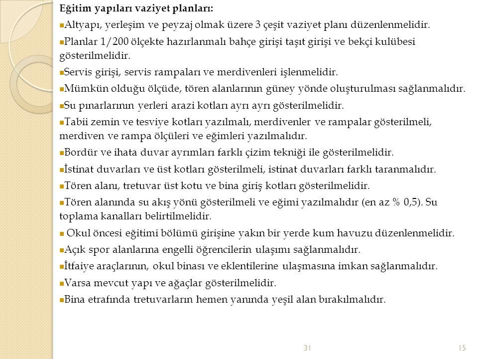 Eğitim yapıları vaziyet planları:  Altyapı, yerleşim ve peyzaj olmak üzere 3 çeşit vaziyet planı düzenlenmelidir.