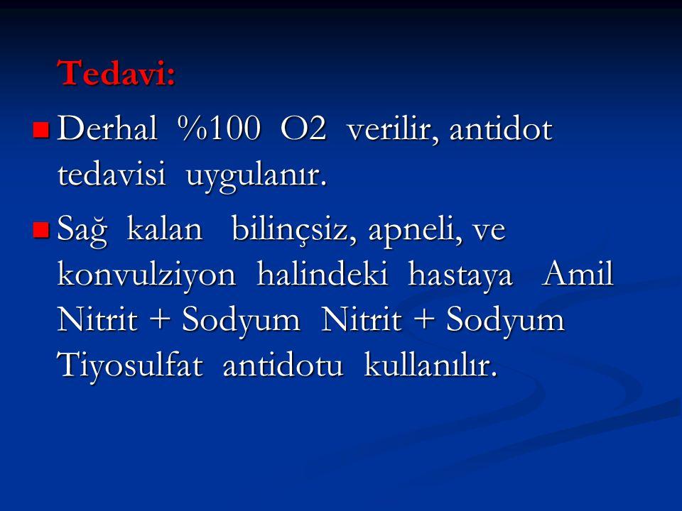 Tedavi:  Derhal %100 O2 verilir, antidot tedavisi uygulanır.  Sağ kalan bilinçsiz, apneli, ve konvulziyon halindeki hastaya Amil Nitrit + Sodyum Nit