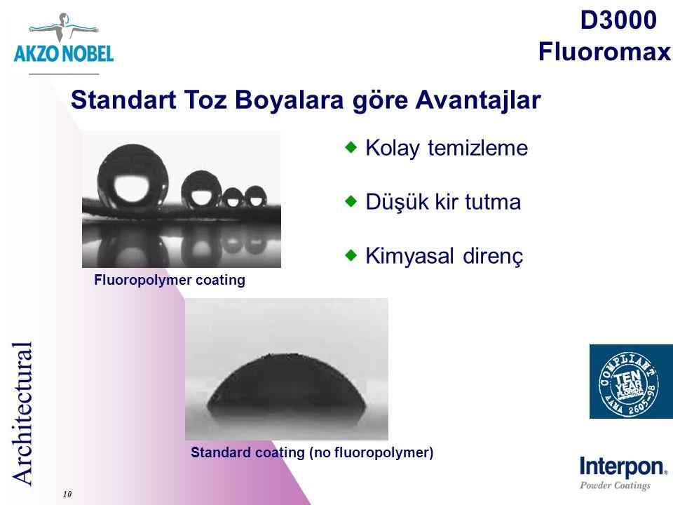 Architectural 10 Fluoropolymer coating Standard coating (no fluoropolymer) Standart Toz Boyalara göre Avantajlar  Kolay temizleme  Düşük kir tutma 