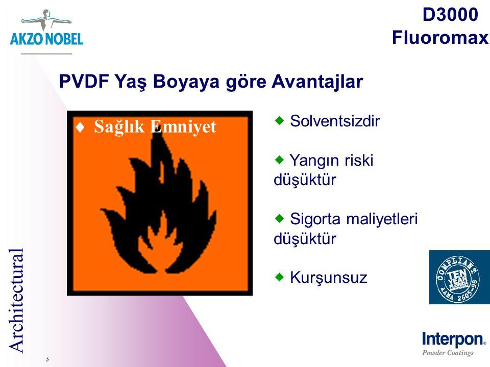 Architectural 5  Sağlık Emniyet  Solventsizdir  Yangın riski düşüktür  Sigorta maliyetleri düşüktür  Kurşunsuz D3000 Fluoromax PVDF Yaş Boyaya gö