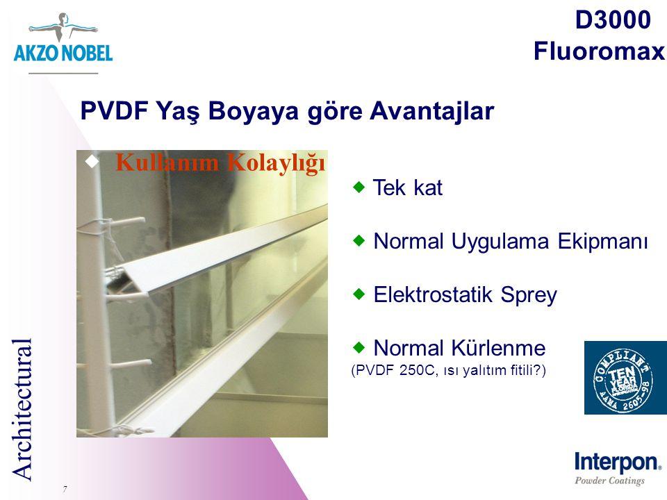 Architectural 7 PVDF Yaş Boyaya göre Avantajlar  Kullanım Kolaylığı  Tek kat  Normal Uygulama Ekipmanı  Elektrostatik Sprey  Normal Kürlenme (PVD