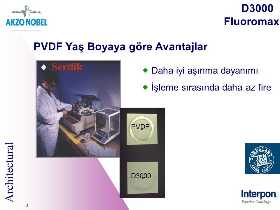 Architectural 8  Sertlik PVDF D3000  Daha iyi aşınma dayanımı  İşleme sırasında daha az fire D3000 Fluoromax PVDF Yaş Boyaya göre Avantajlar