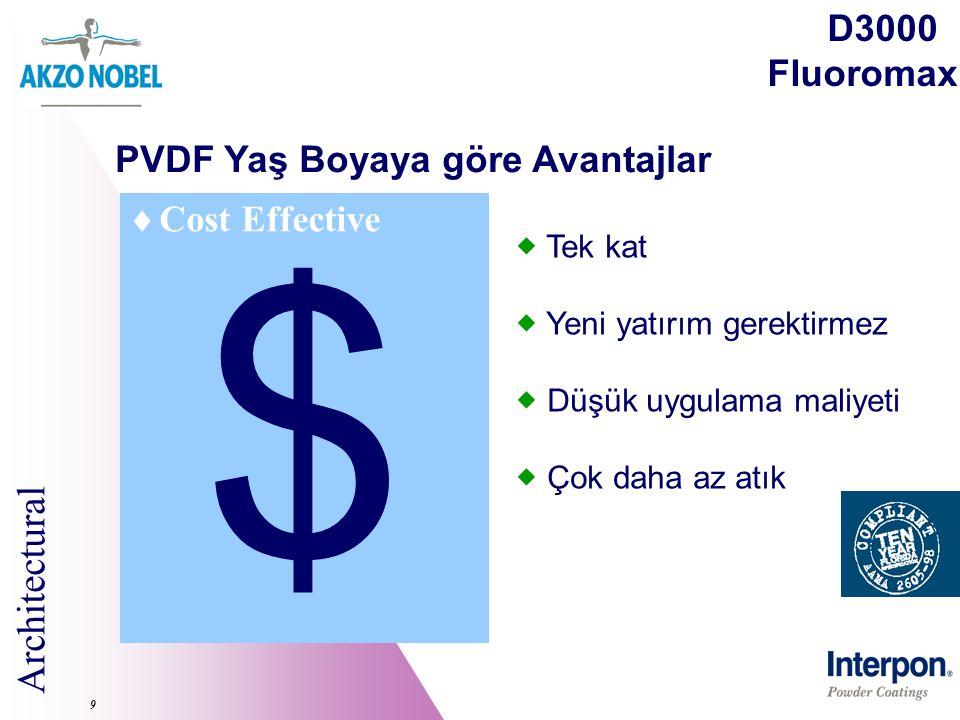 Architectural 9 $  Cost Effective  Tek kat  Yeni yatırım gerektirmez  Düşük uygulama maliyeti  Çok daha az atık D3000 Fluoromax PVDF Yaş Boyaya g