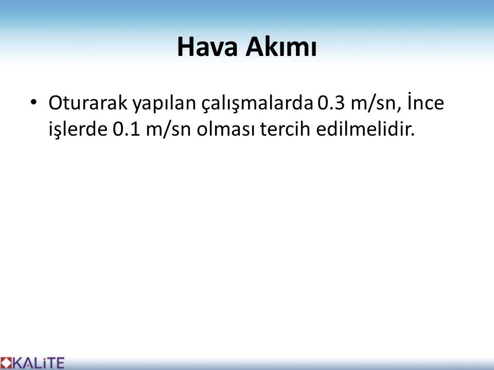 Hava Akımı • Oturarak yapılan çalışmalarda 0.3 m/sn, İnce işlerde 0.1 m/sn olması tercih edilmelidir.