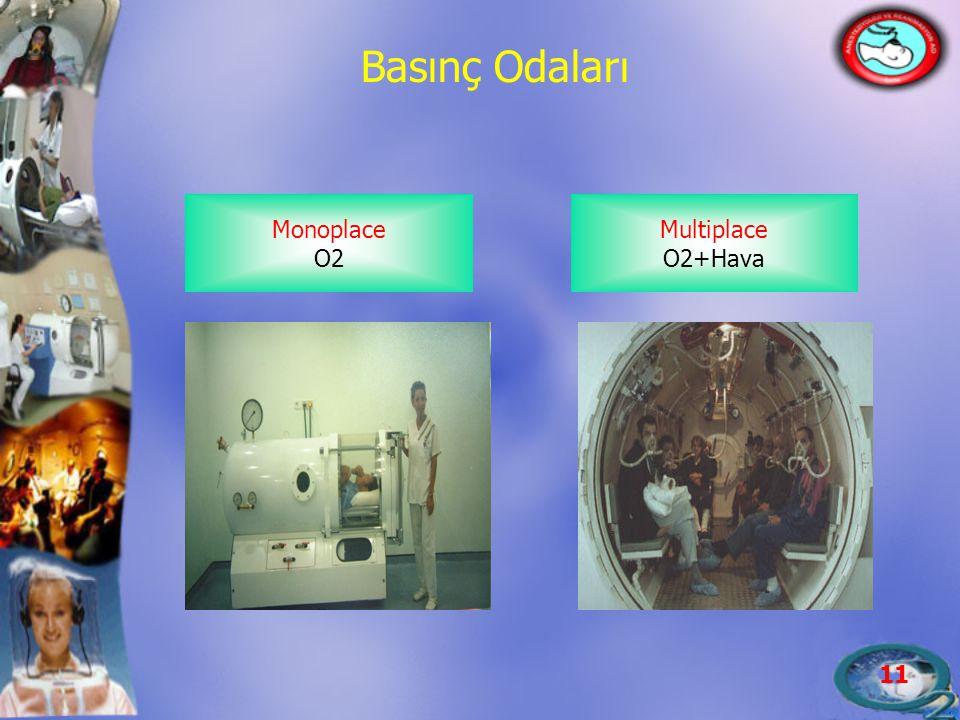 11 Basınç Odaları Monoplace O2 Multiplace O2+Hava