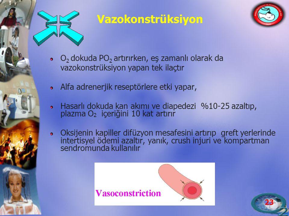 23 Vazokonstrüksiyon O 2 dokuda PO 2 artırırken, eş zamanlı olarak da vazokonstrüksiyon yapan tek ilaçtır Alfa adrenerjik reseptörlere etki yapar, Has