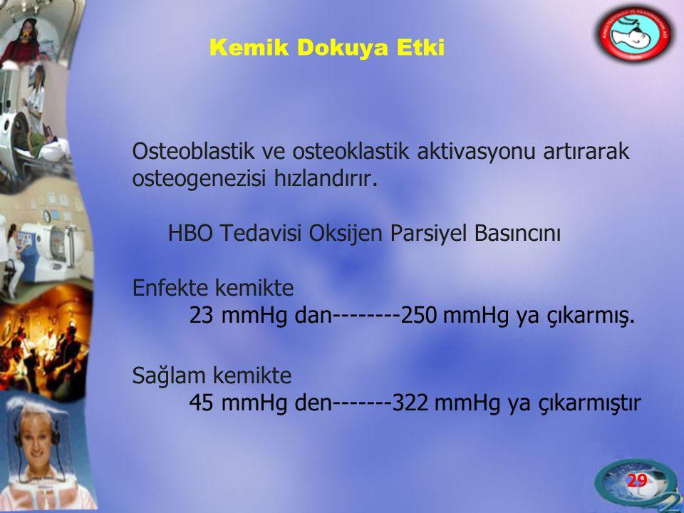 29 Kemik Dokuya Etki Osteoblastik ve osteoklastik aktivasyonu artırarak osteogenezisi hızlandırır. HBO Tedavisi Oksijen Parsiyel Basıncını Enfekte kem