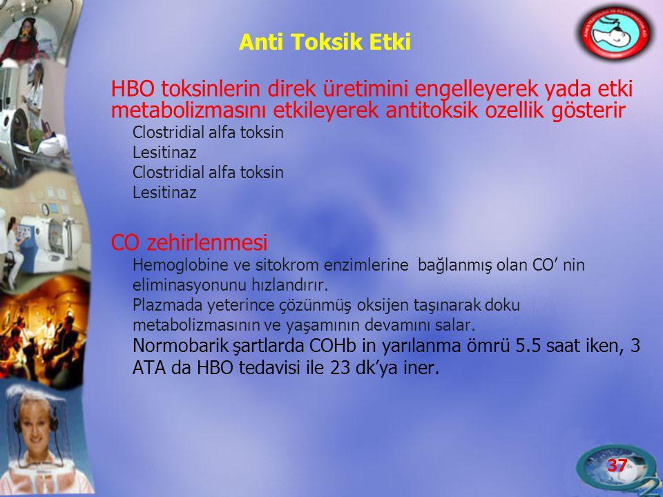 37 Anti Toksik Etki HBO toksinlerin direk üretimini engelleyerek yada etki metabolizmasını etkileyerek antitoksik ozellik gösterir Clostridial alfa to