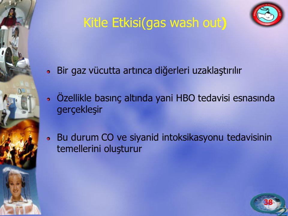 38 Kitle Etkisi(gas wash out) Bir gaz vücutta artınca diğerleri uzaklaştırılır Özellikle basınç altında yani HBO tedavisi esnasında gerçekleşir Bu dur