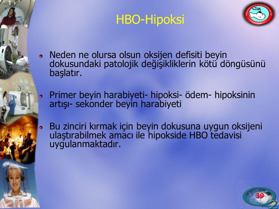 39 HBO-Hipoksi Neden ne olursa olsun oksijen defisiti beyin dokusundaki patolojik değişikliklerin kötü döngüsünü başlatır. Primer beyin harabiyeti- hi
