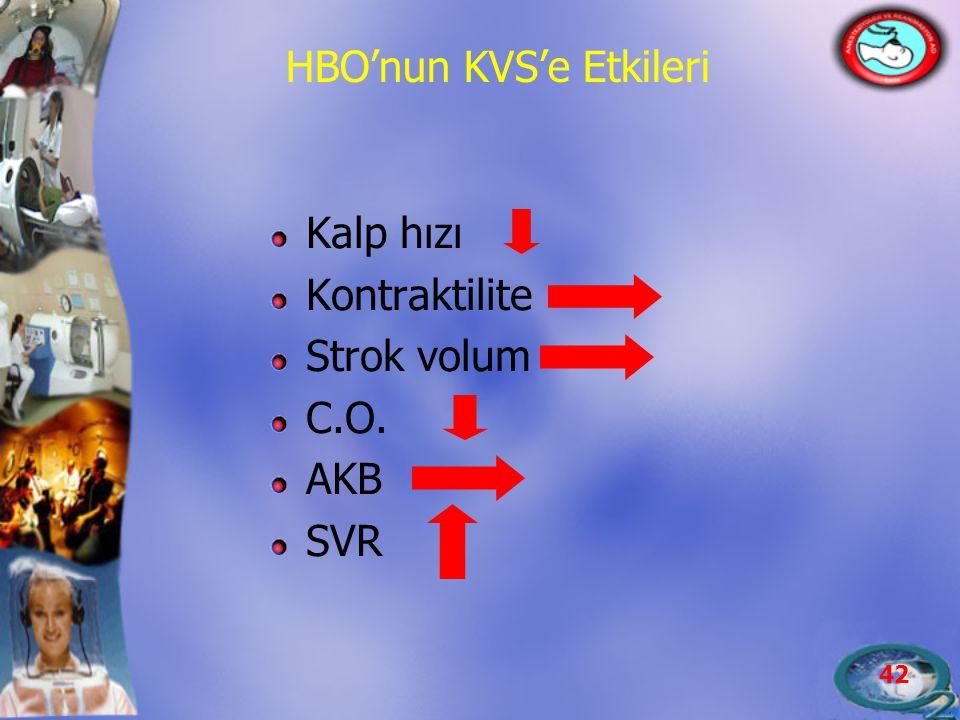 42 HBO'nun KVS'e Etkileri Kalp hızı Kontraktilite Strok volum C.O. AKB SVR