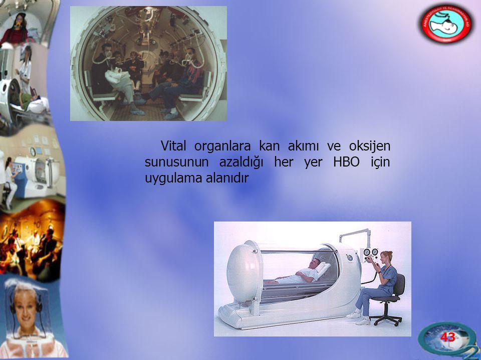 43 Vital organlara kan akımı ve oksijen sunusunun azaldığı her yer HBO için uygulama alanıdır
