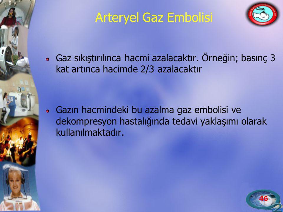 46 Arteryel Gaz Embolisi Gaz sıkıştırılınca hacmi azalacaktır. Örneğin; basınç 3 kat artınca hacimde 2/3 azalacaktır Gazın hacmindeki bu azalma gaz em