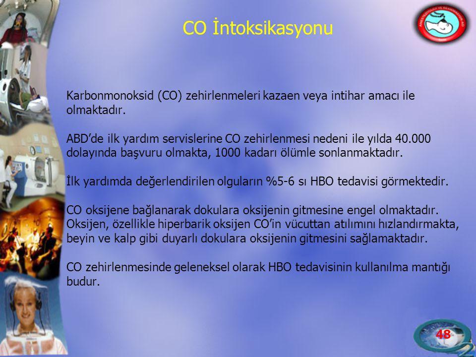 48 CO İntoksikasyonu Karbonmonoksid (CO) zehirlenmeleri kazaen veya intihar amacı ile olmaktadır. ABD'de ilk yardım servislerine CO zehirlenmesi neden