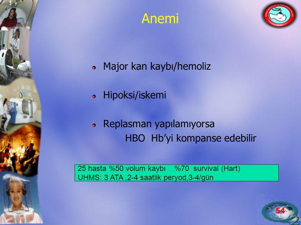 54 Anemi Major kan kaybı/hemoliz Hipoksi/iskemi Replasman yapılamıyorsa HBO Hb'yi kompanse edebilir 25 hasta %50 volum kaybı %70 survival (Hart) UHMS: