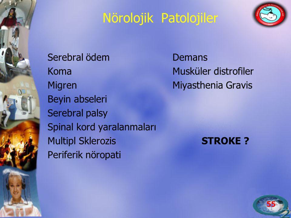 55 Nörolojik Patolojiler Serebral ödem Koma Migren Beyin abseleri Serebral palsy Spinal kord yaralanmaları Multipl Sklerozis Periferik nöropati Demans