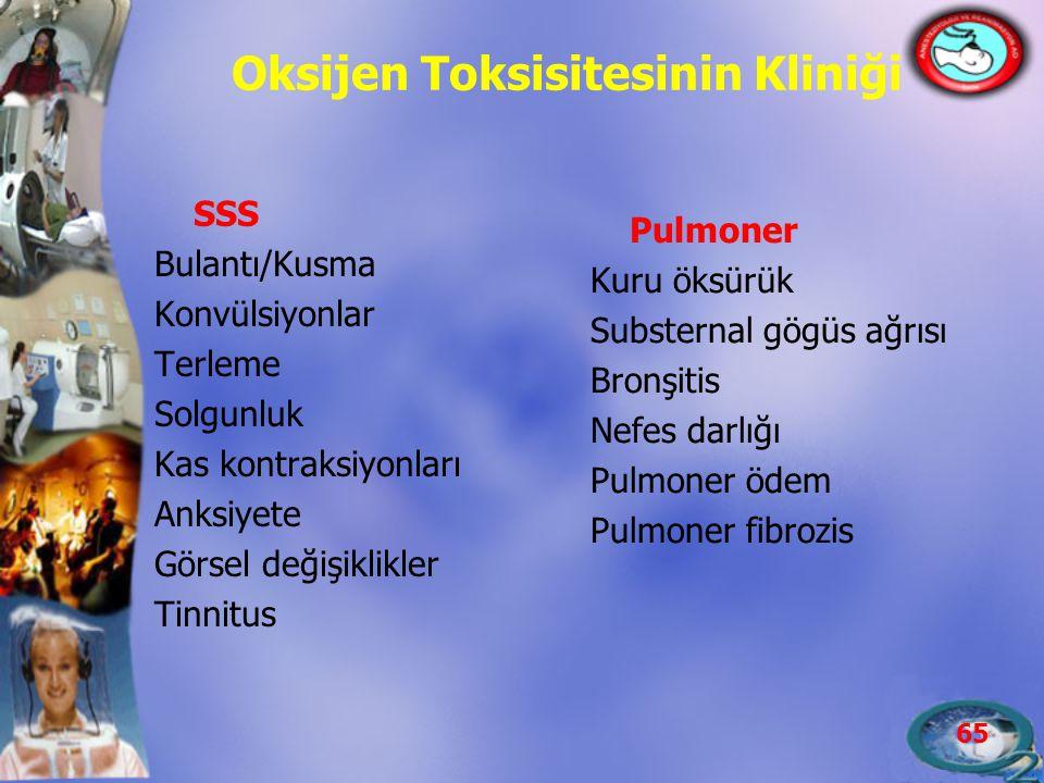65 Oksijen Toksisitesinin Kliniği SSS Bulantı/Kusma Konvülsiyonlar Terleme Solgunluk Kas kontraksiyonları Anksiyete Görsel değişiklikler Tinnitus Pulm