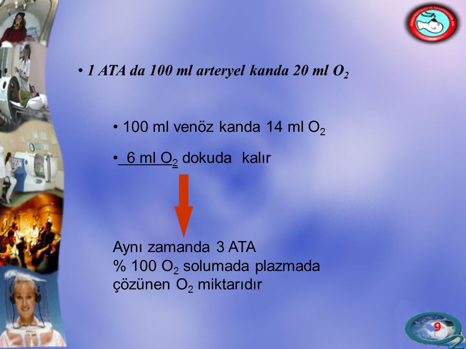 9 • 1 ATA da 100 ml arteryel kanda 20 ml O 2 • 100 ml venöz kanda 14 ml O 2 • 6 ml O 2 dokuda kalır Aynı zamanda 3 ATA % 100 O 2 solumada plazmada çöz