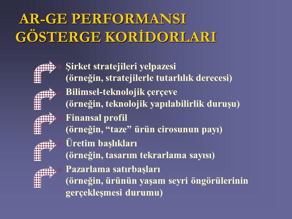 AR-GE PERFORMANSI GÖSTERGE KORİDORLARI AR-GE PERFORMANSI GÖSTERGE KORİDORLARI  Şirket stratejileri yelpazesi (örneğin, stratejilerle tutarlılık derec