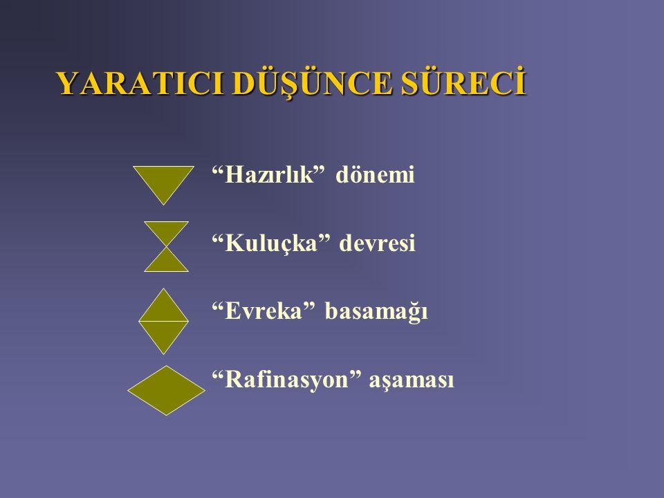 """YARATICI DÜŞÜNCE SÜRECİ YARATICI DÜŞÜNCE SÜRECİ """"Hazırlık"""" dönemi """"Kuluçka"""" devresi """"Evreka"""" basamağı """"Rafinasyon"""" aşaması"""