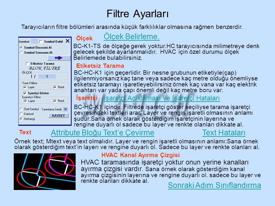 Filtre Ayarları Tarayıcıların filtre bölümleri arasında küçük farklılıklar olmasına rağmen benzerdir. BC-HC-K1 için geçerlidir. Bir nesne grubunun eti